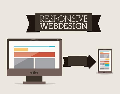 responsive design costa rica